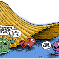 "The ""3-second Rule"" experiment"